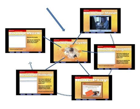 Knowledge in the social media landscape