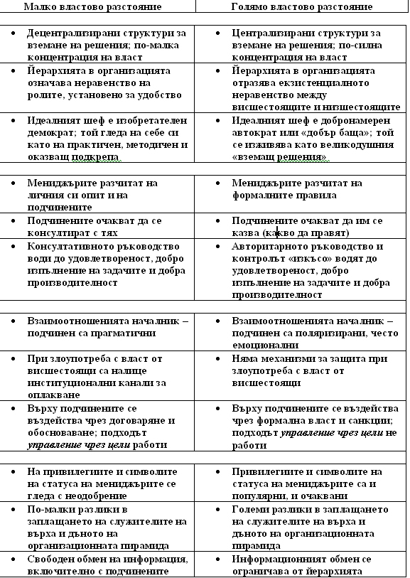 Давидков
