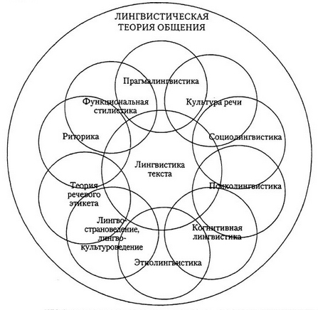 Схема на Формановска [5].